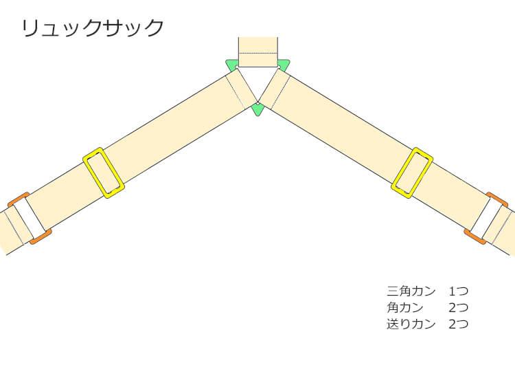 リュックサック 三角カン 使い方