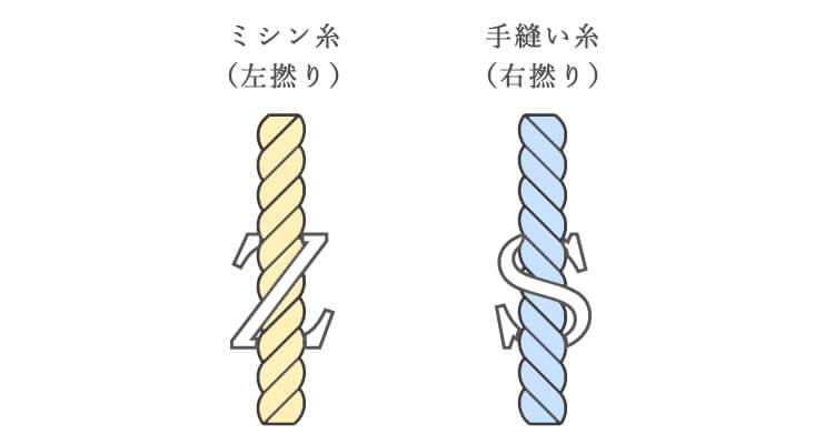 ミシン糸と手縫い糸「撚り方」の違い