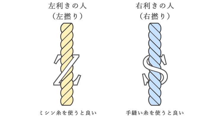 利き手の違いにいる縫い糸の選び方