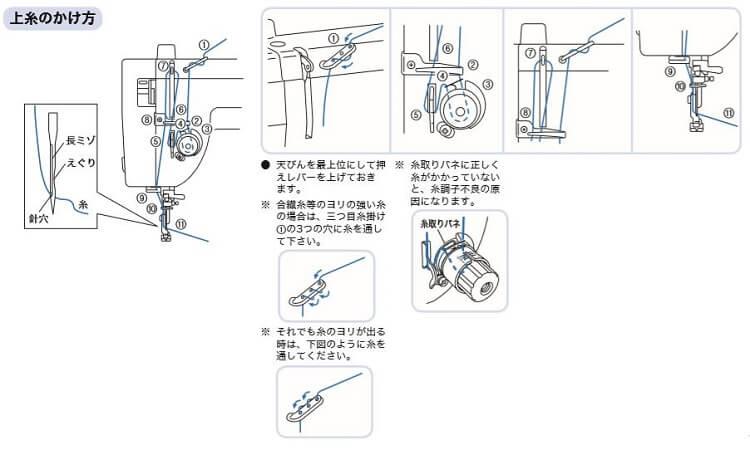 ブラザー職業用ミシン糸掛け方法