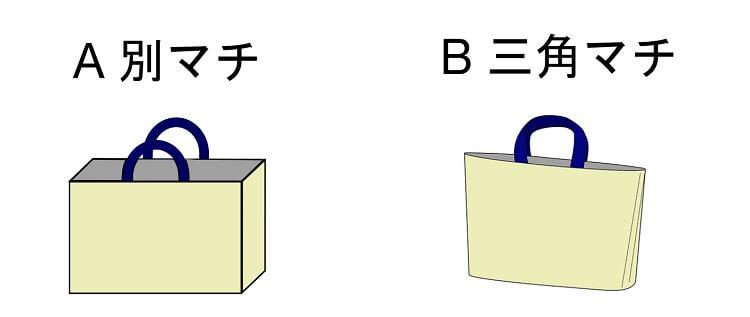 三角マチと別マチの違い