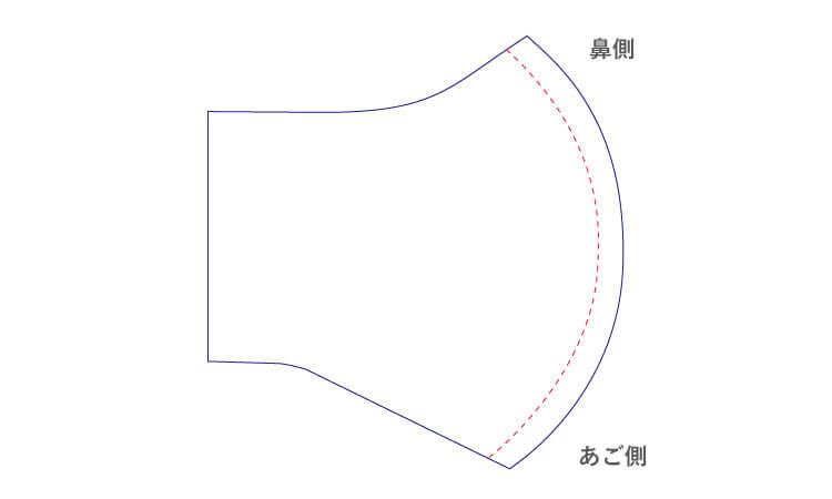 立体マスクの作り方(縫製)